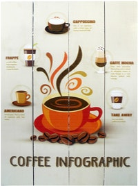 Hermosa Papan Quote 40x30 Coffee Infographic