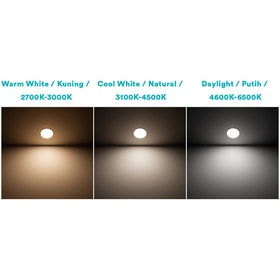 In Lite Lampu Panel Eco Downlight LED Round 9 Watt  3000K Kuning