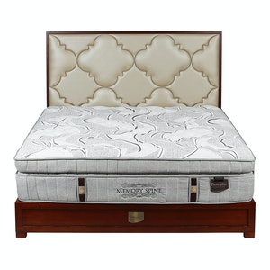 Theraspine Kasur Memory Spine Uk 120x200 ( Tanpa Dipan & Headboard )